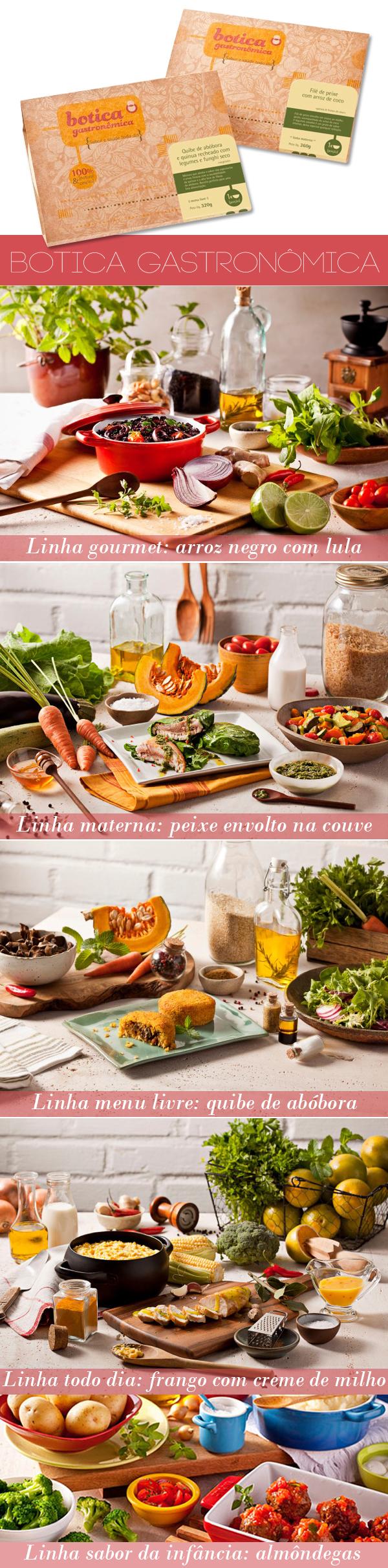 botica gastronomica
