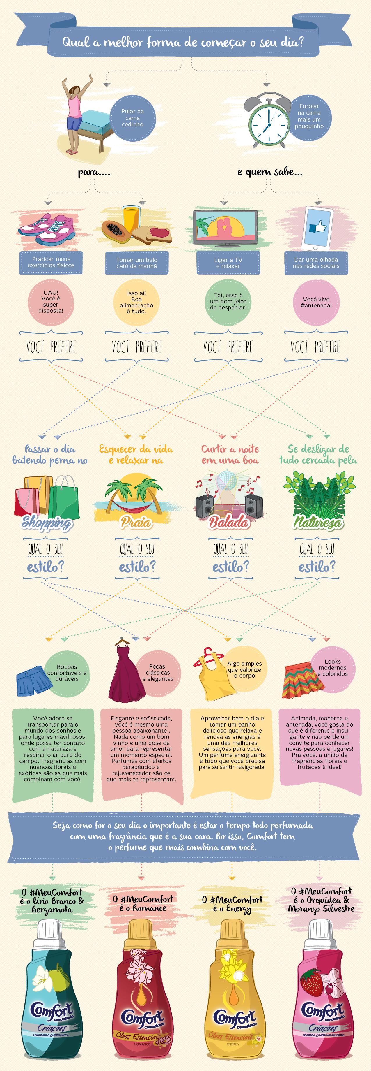 Infográfico Comfort  30-06-2015 VF